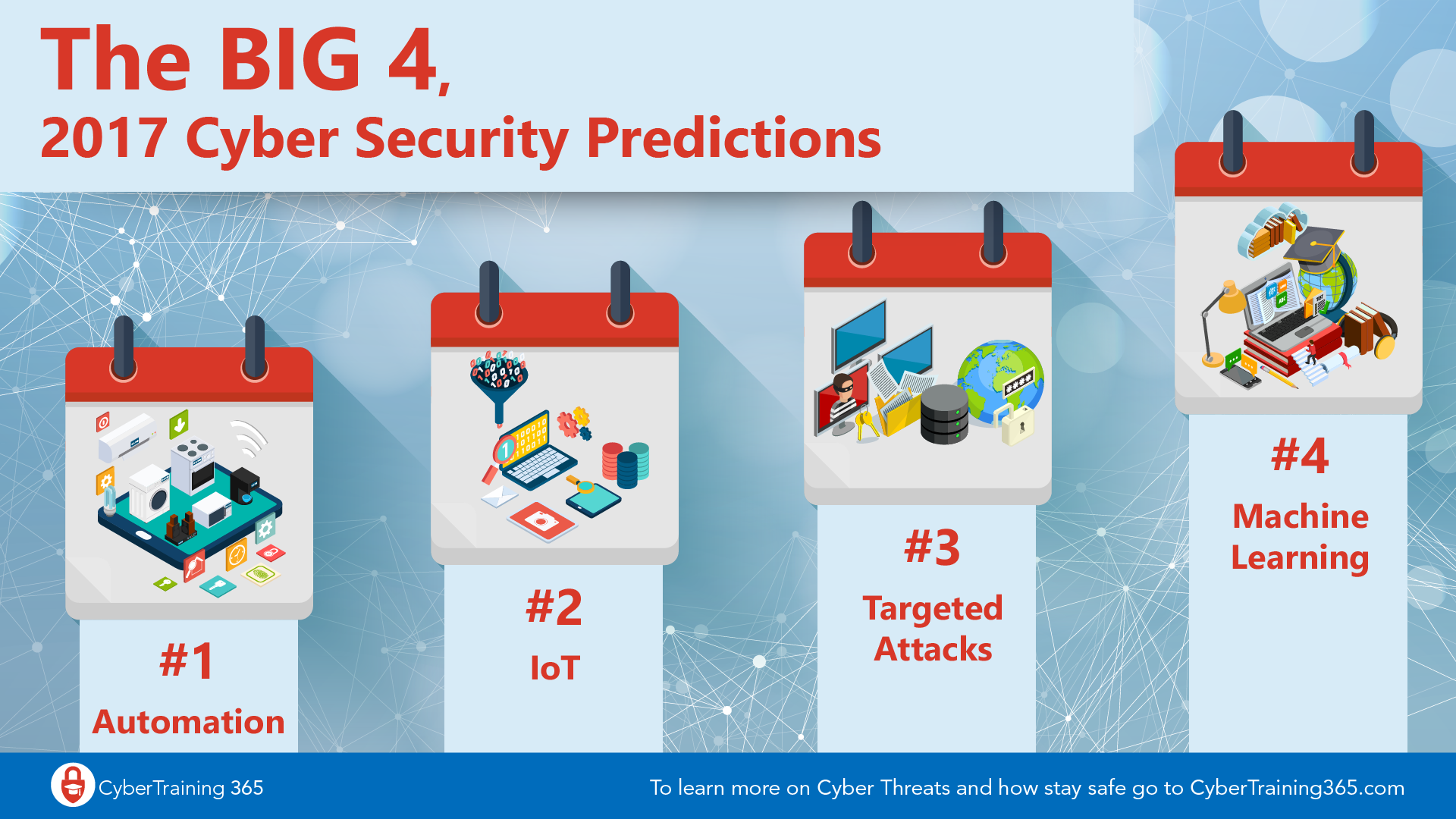 The Big Four 2017 Cyber Security Predictions