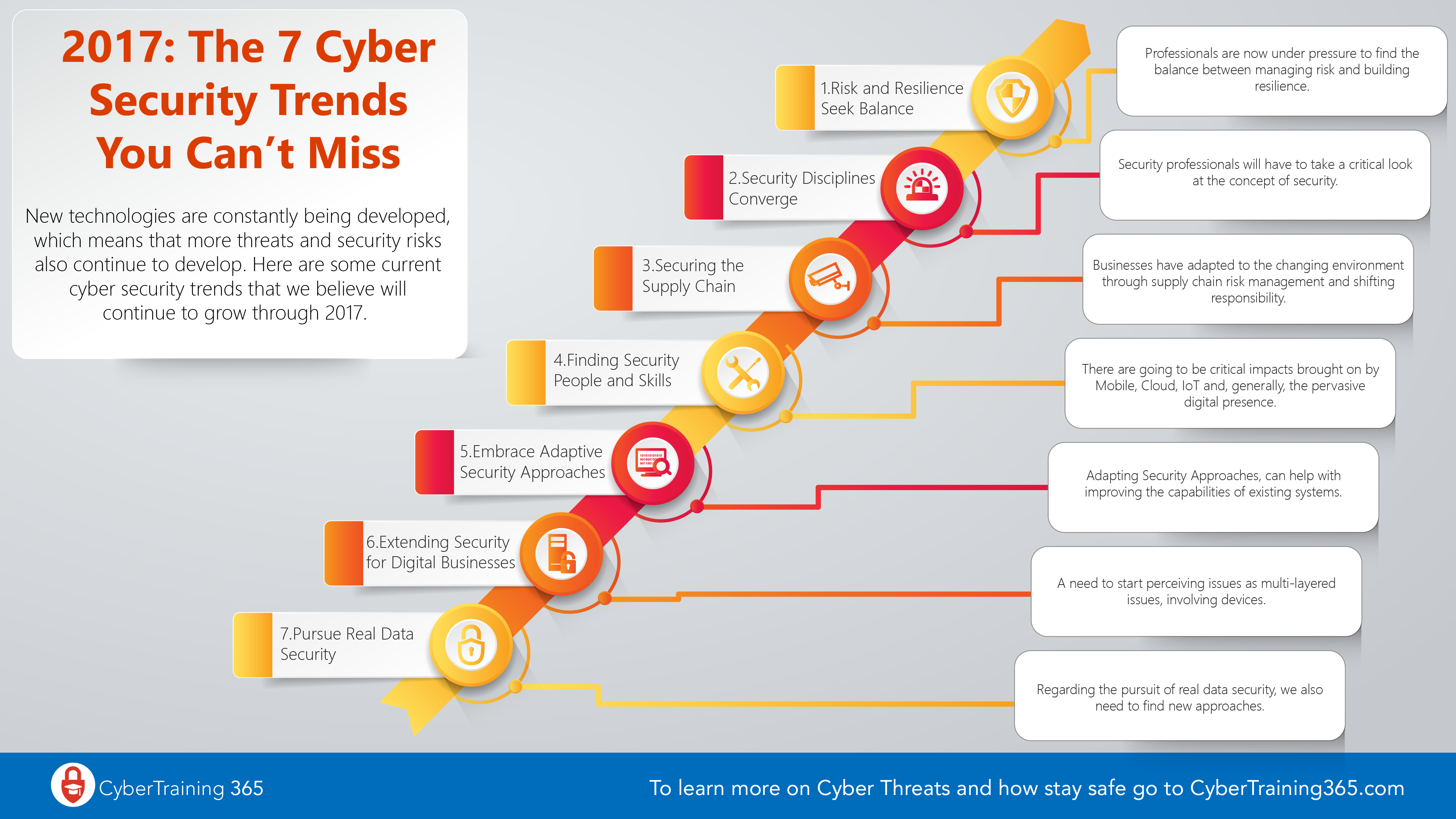 2017 Cyber Security Trends You Can T Miss
