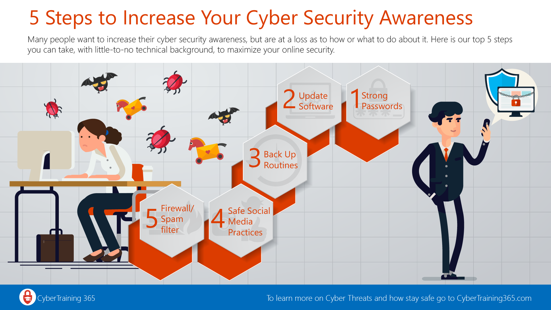 5 Steps To Increase Your Cyber Security Awareness 01