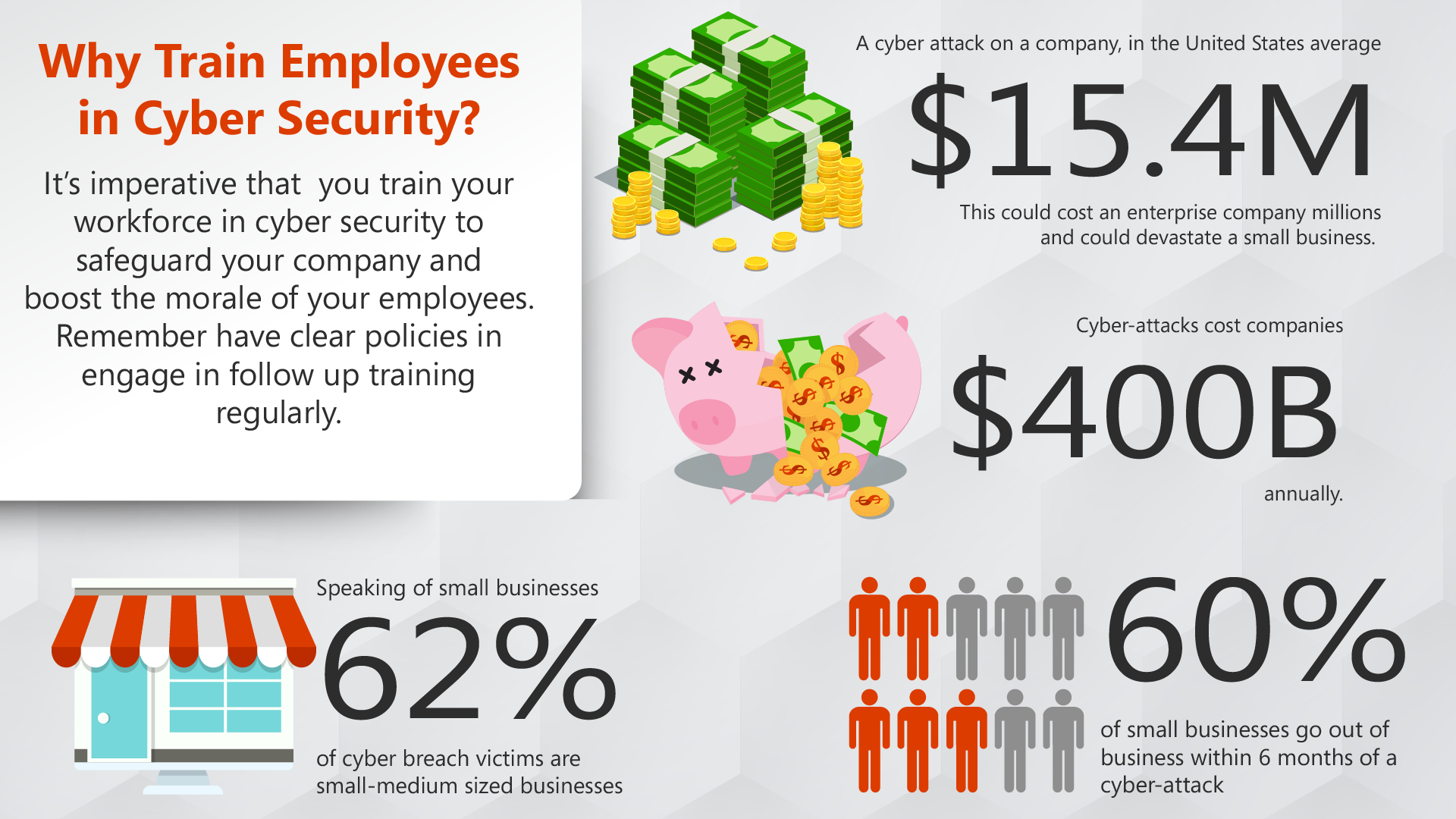 train employees in cyber security