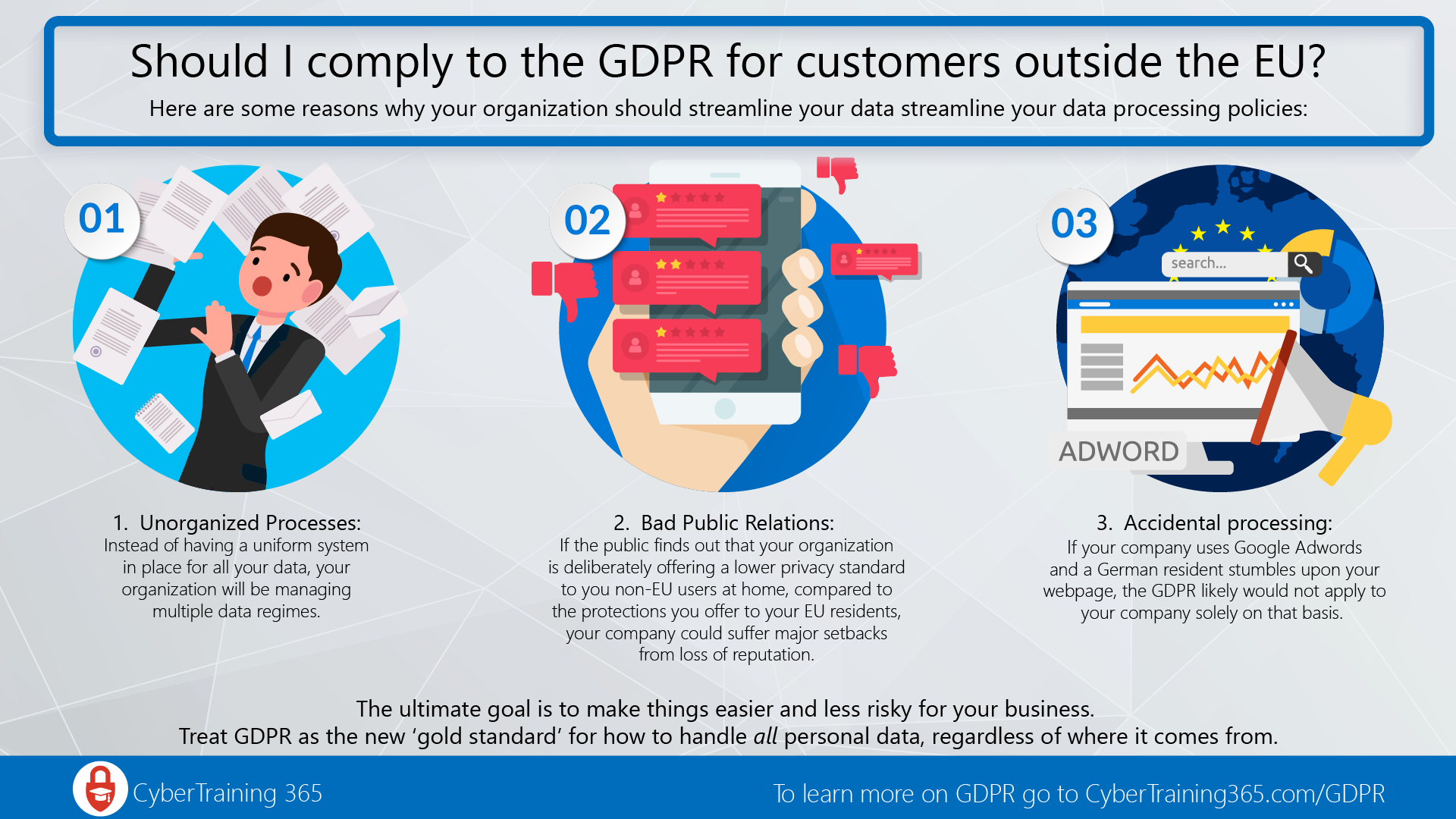 comply to the GDPR