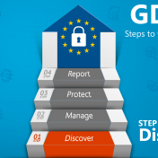 GDPR data discovery