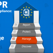 GDPR data governance