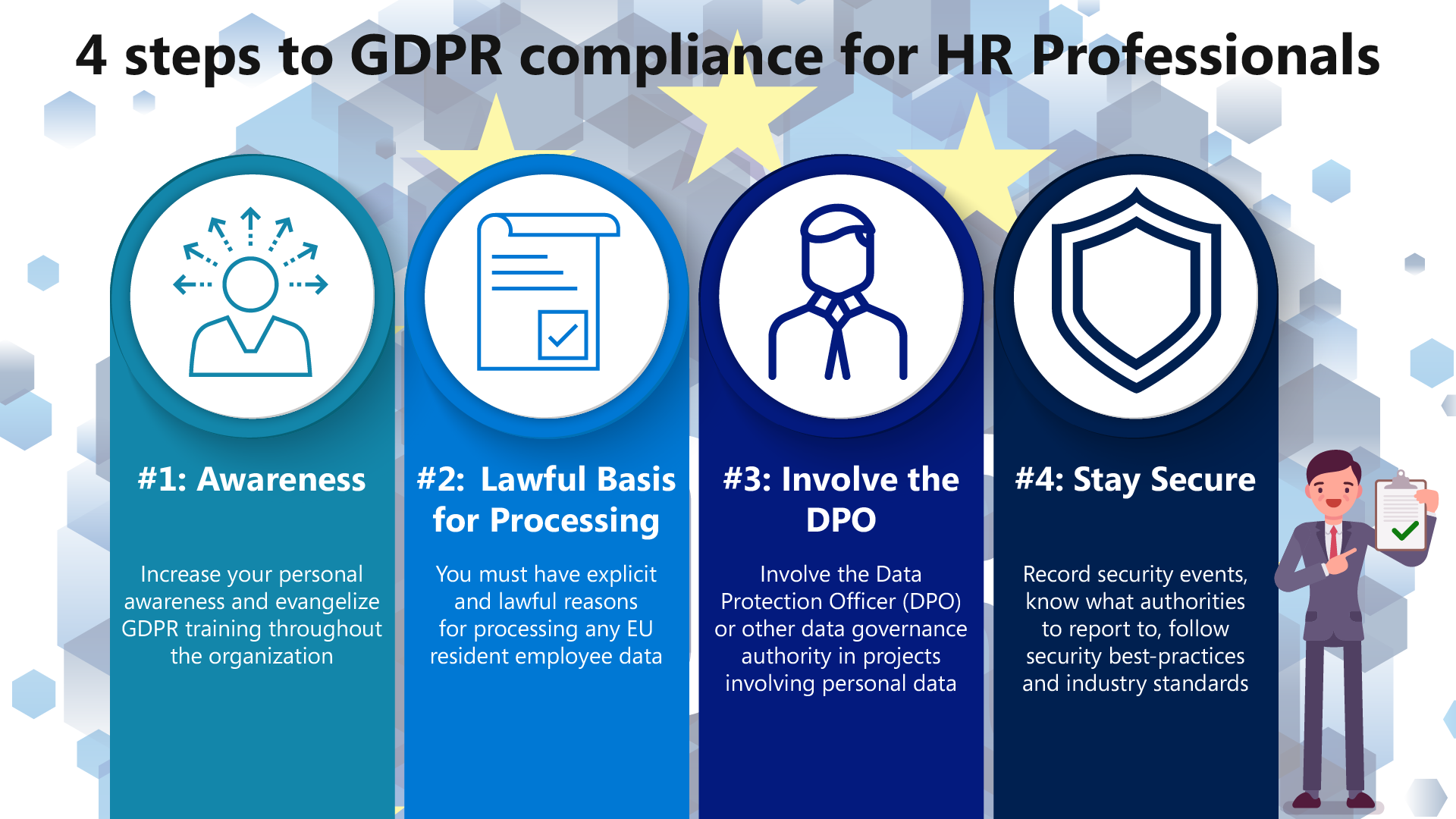 HR Personnel and GDPR